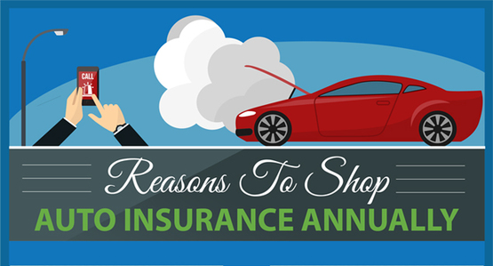 Reasons to Shop Auto Insurance Annually